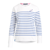Alternate View 4 of Long Sleeve Striped Crewneck Golf Shirt