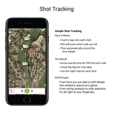 Alternate View 5 of Mobitee & PIQ Wearable Golf Sports Tracker