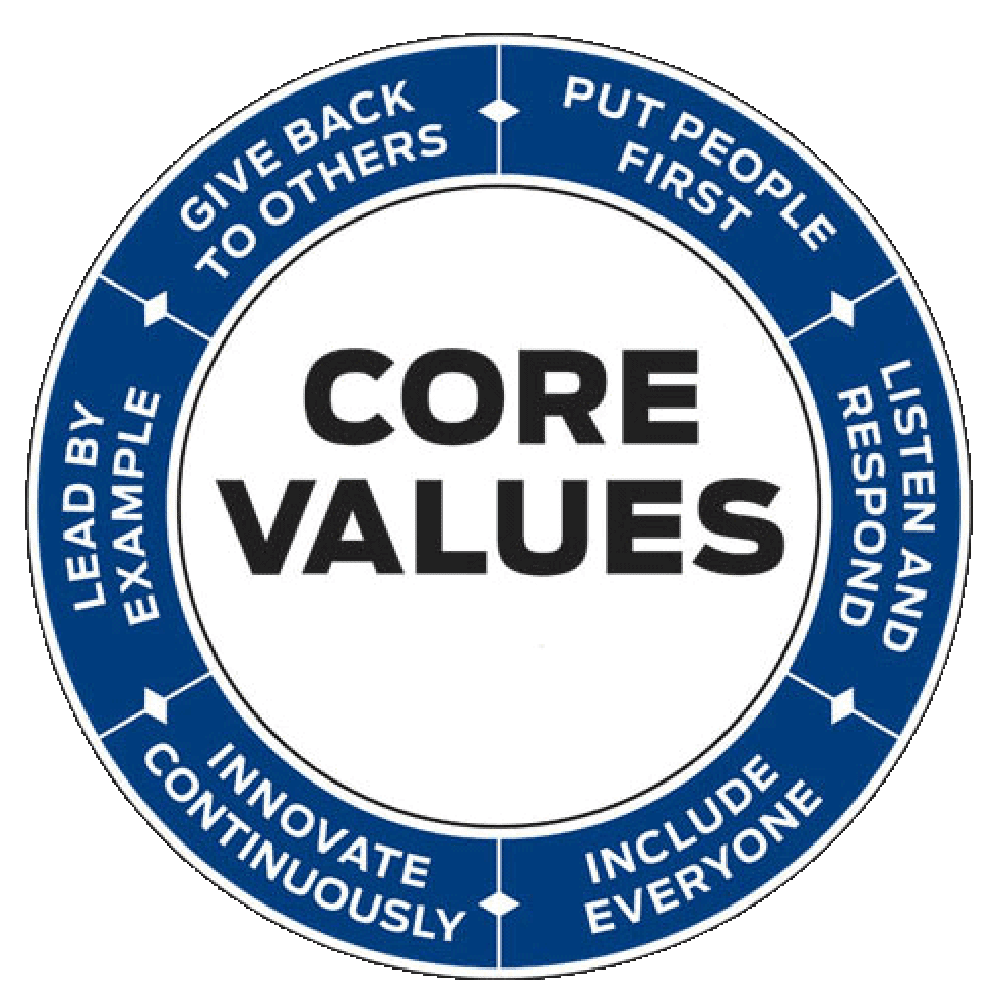 Arthur M Blank Family of Businesses Core Values