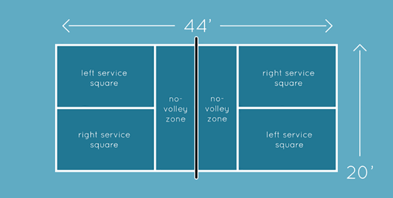 pickleball court layout