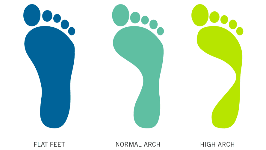 Golf Footwear Graphic