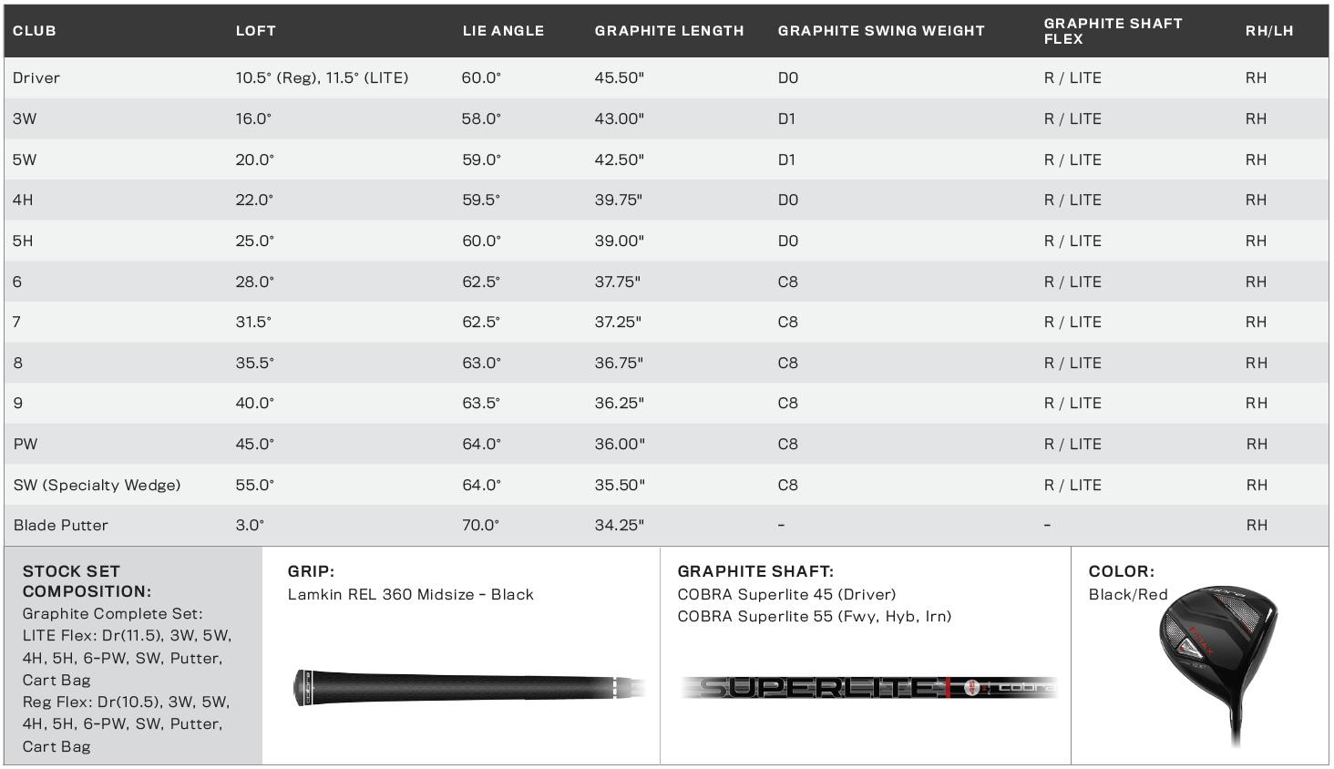 Cobra F-Max Superlite Complete Set Tech Specs