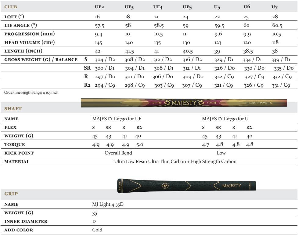 Prestigio X Hybrid Tech Specs