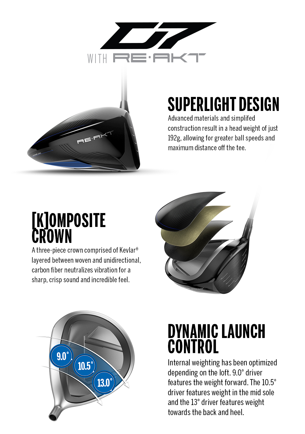 Wilson D7 Driver Product Features