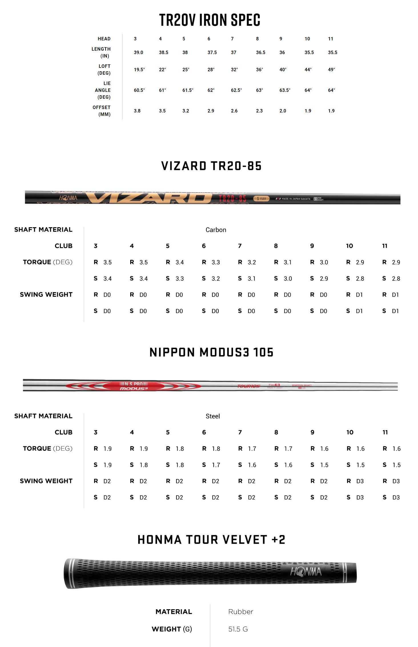 Honma TR20 V Irons Tech Specs