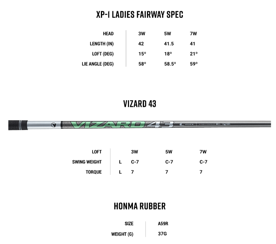 Honmq Womens Fairway Wood Tech Specs