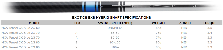 Tour Edge Exotics EXS Hybrid Shaft Specs