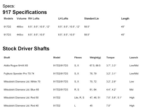 Titleist 917 Driver Tech Specs