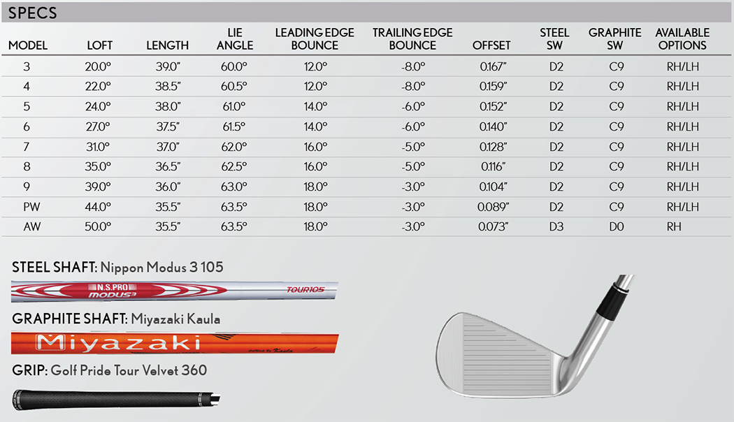 Srixon Z 585 Irons Tech Specs