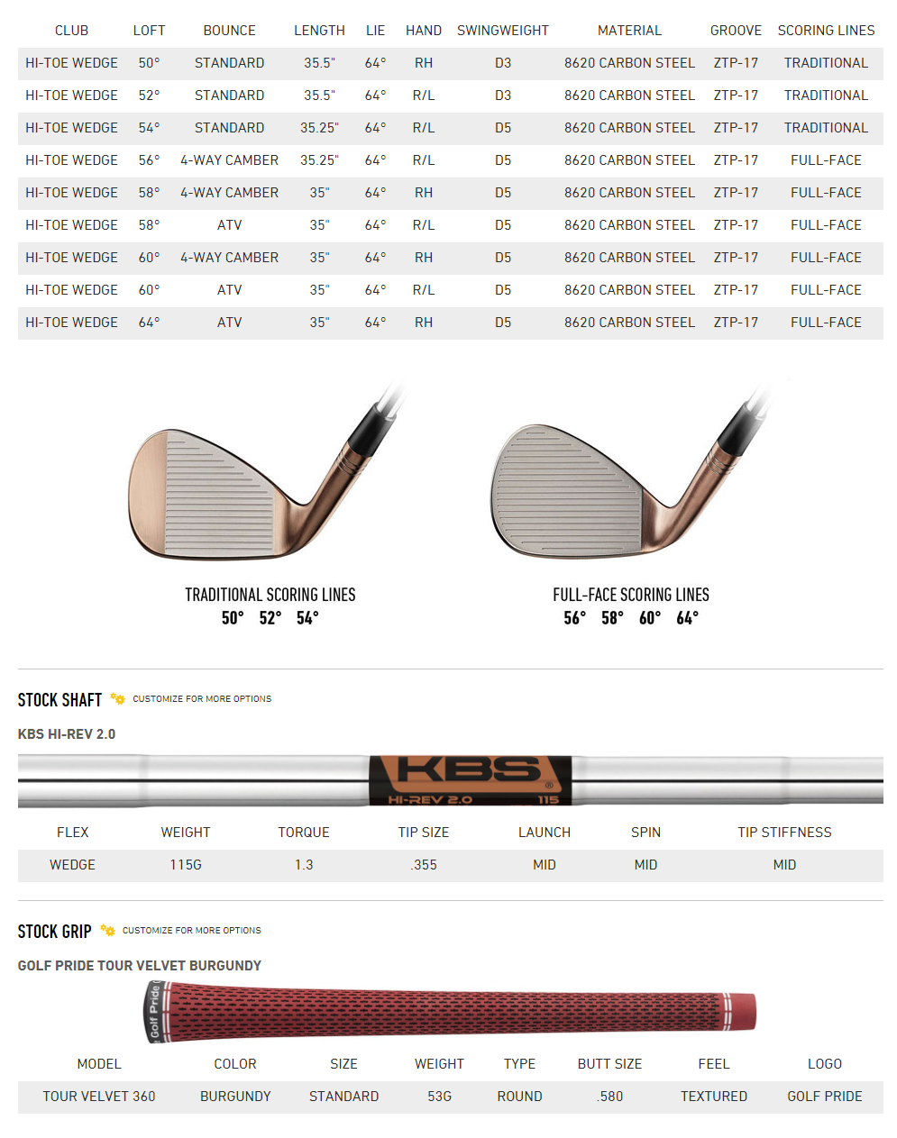 TaylorMade Milled Grind Hi-Toe Wedge Tech Specs