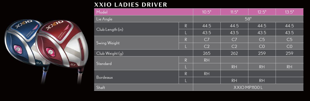 XXIO Eleven Womens Driver Tech Specs
