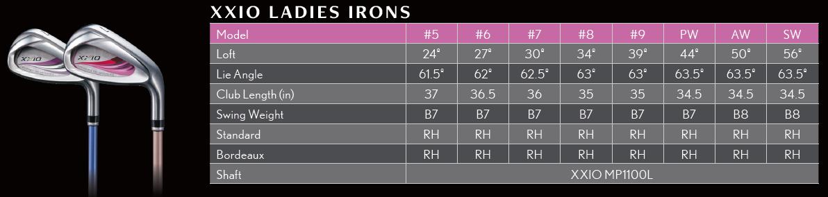 XXIO Eleven Women's Irons Tech Specs