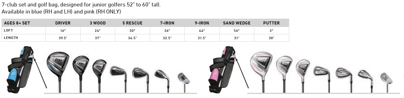 TaylorMade Rory Junior Complete Set Tech Specs