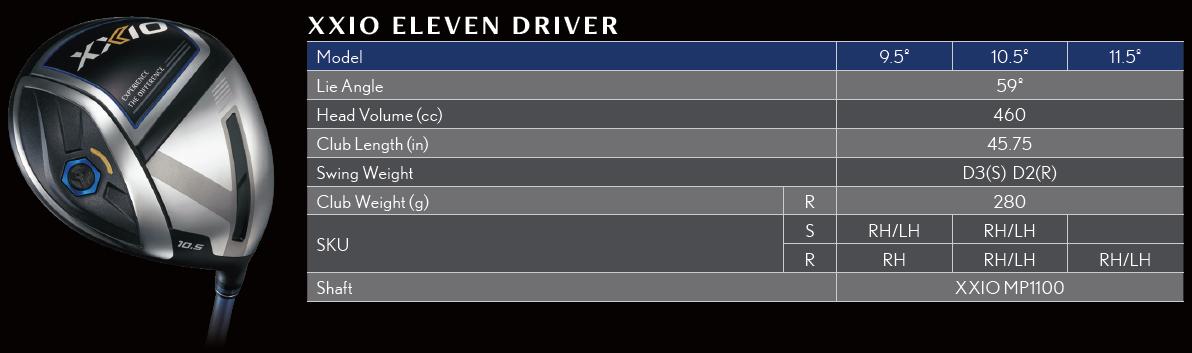 XXIO Eleven Men Driver Tech Specs