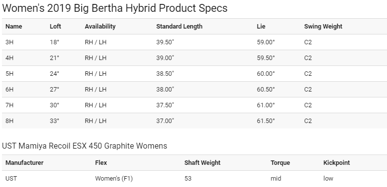 Callaway Womens Big Bertha Hybrid Tech Specs