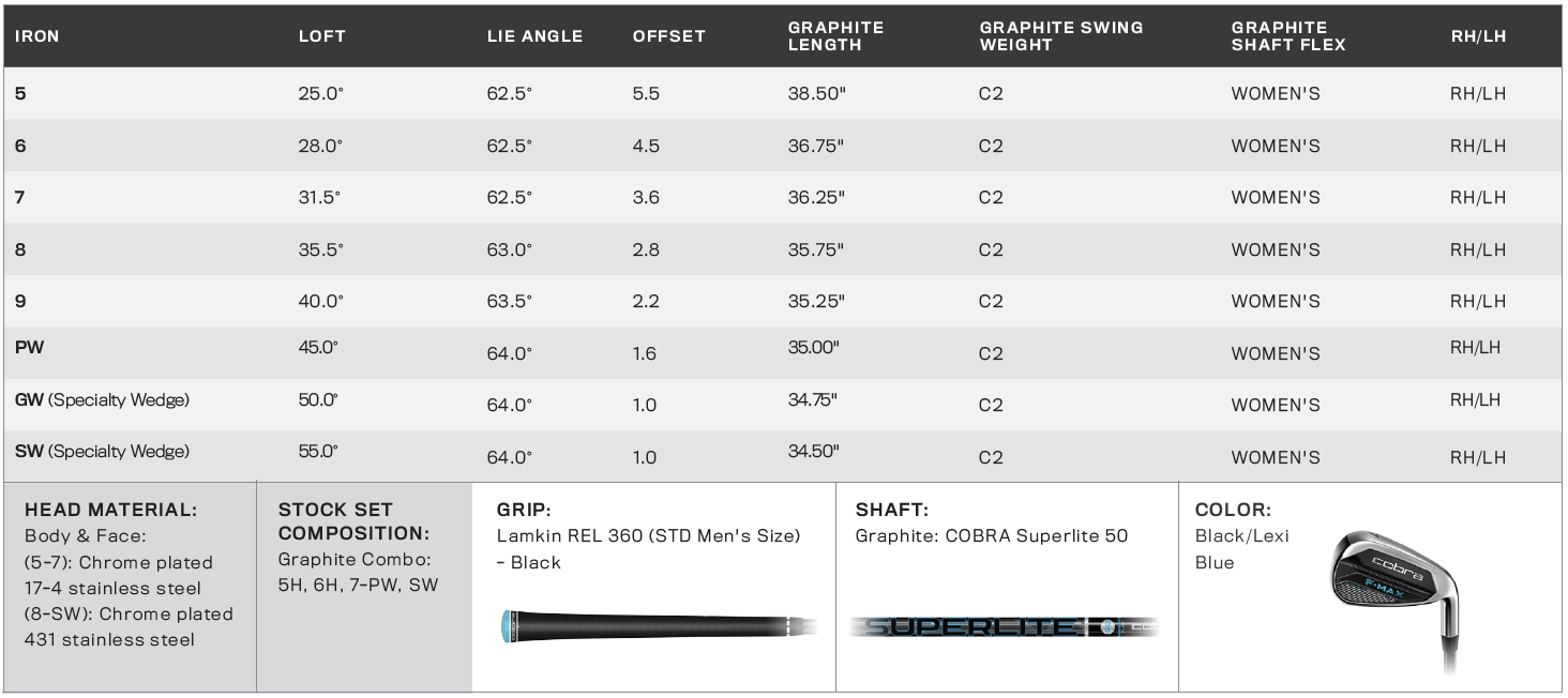 Cobra FMax Superlite Hybrid Tech Specs