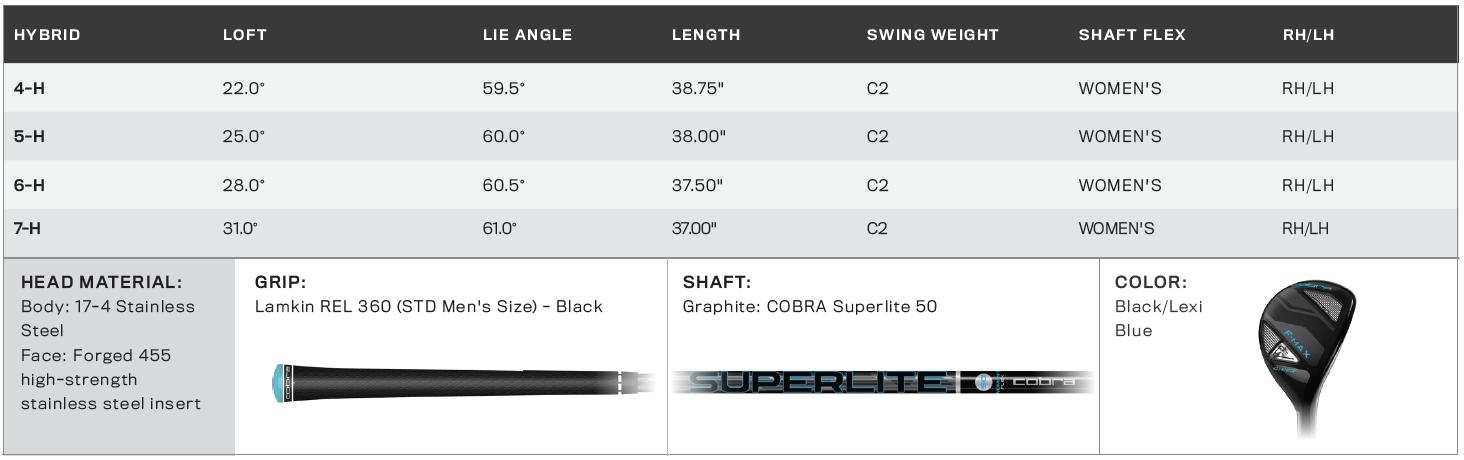 Cobra FMax Superlite Womens Hybrid Tech Specs