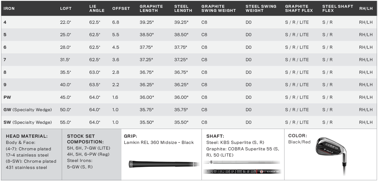 Cobra FMax Superlite Hybrid Tech Specs
