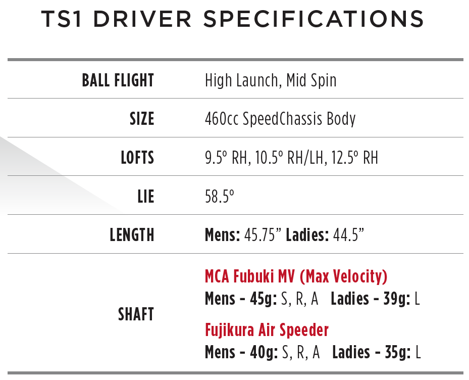 Titleist TS1 Driver Tech Specifications