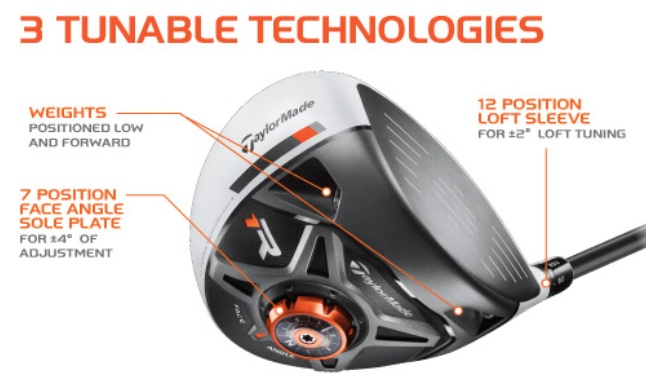 Taylormade R1 Driver >> Men S R1 Driver By Taylormade Shop Discount Taylormade Golf Drivers
