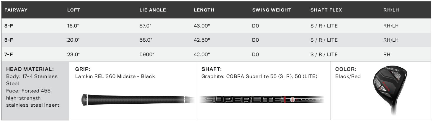 Cobra F-Max Superlite Fairway Wood Tech Specs