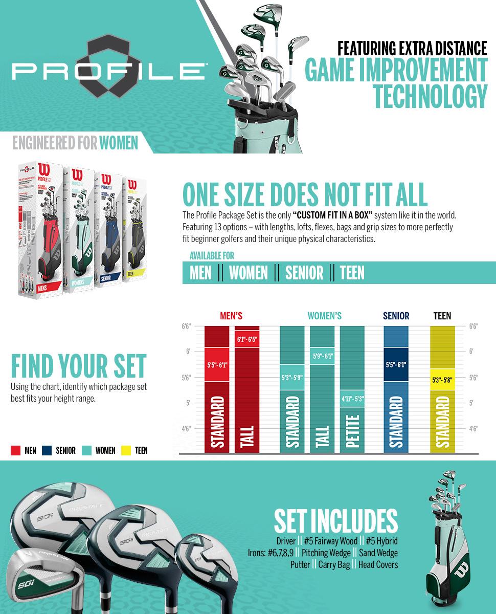Wilson Profile SGI Complete Set Tech Image