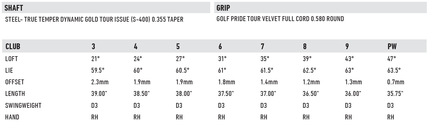 TaylorMade P•7TW Irons Tech Specs