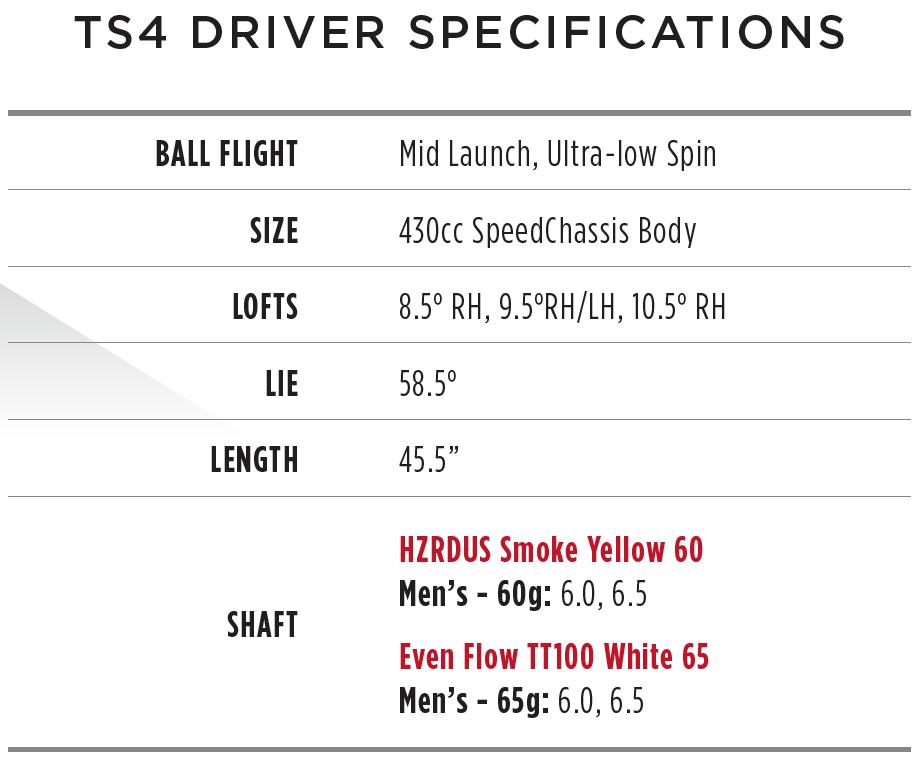 Titleist TS4 Driver Tech Specs