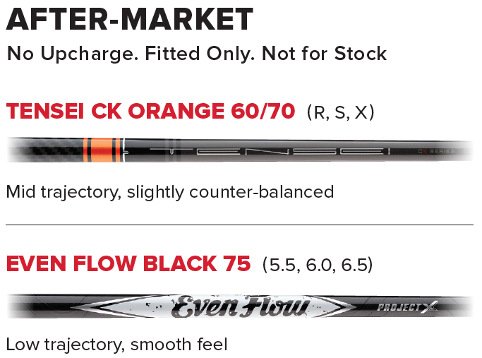 PING G410 Aftermarket Shafts Specs