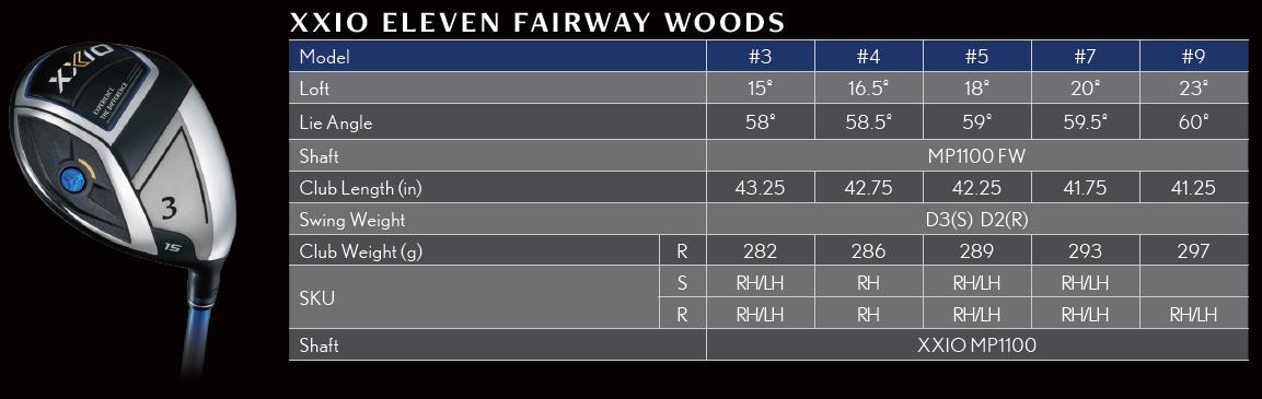XXIO Eleven Mens Fairway Wood Tech Specs