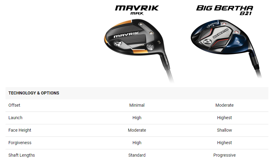 Mavrik vs Big Bertha Comp Chart