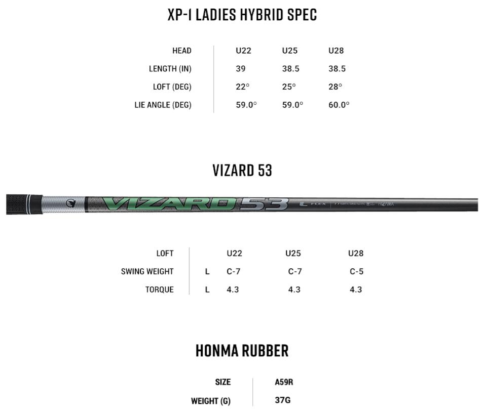 Honma XP-1 Womens Hybrid Tech Specs