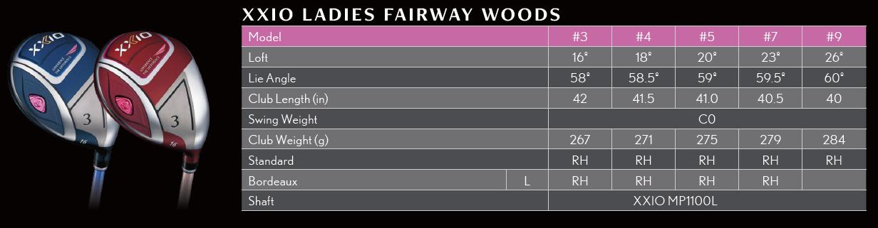 XXIO Eleven Women's Fairway Wood Tech Specs