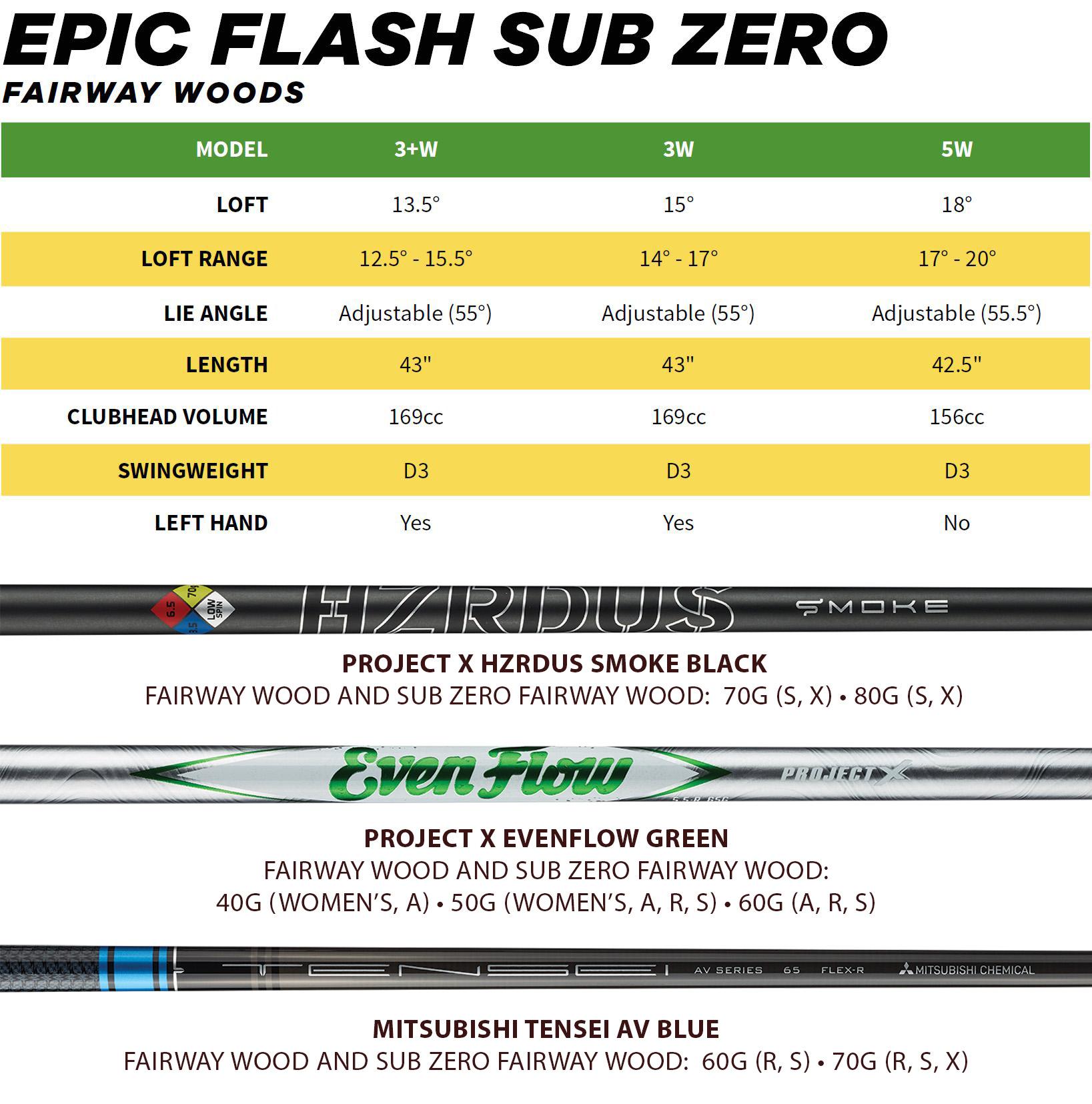 Callawya Epic Flash Sub Zero Fairway Wood Tech Specs