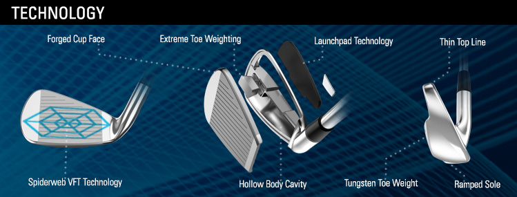 Tour Edge Exotics EXS Irons Technology