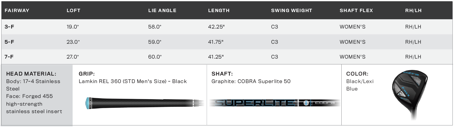 Cobra FMax Superlite Fairway Wood Tech Specs