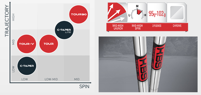 KBS Tour 90 Shaft Information