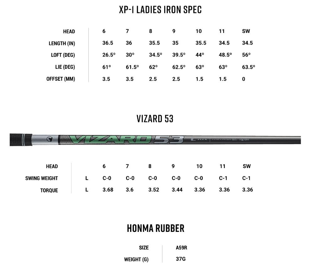 Honma XP-1 Womens Irons Tech Specs