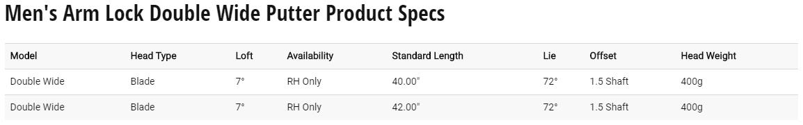 Odyssey Double Wide Armlock Putter Tech Specs