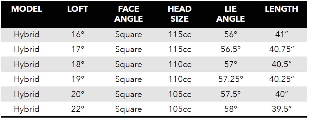 Tour Edge EXS Pro Hybrid Tech Specs