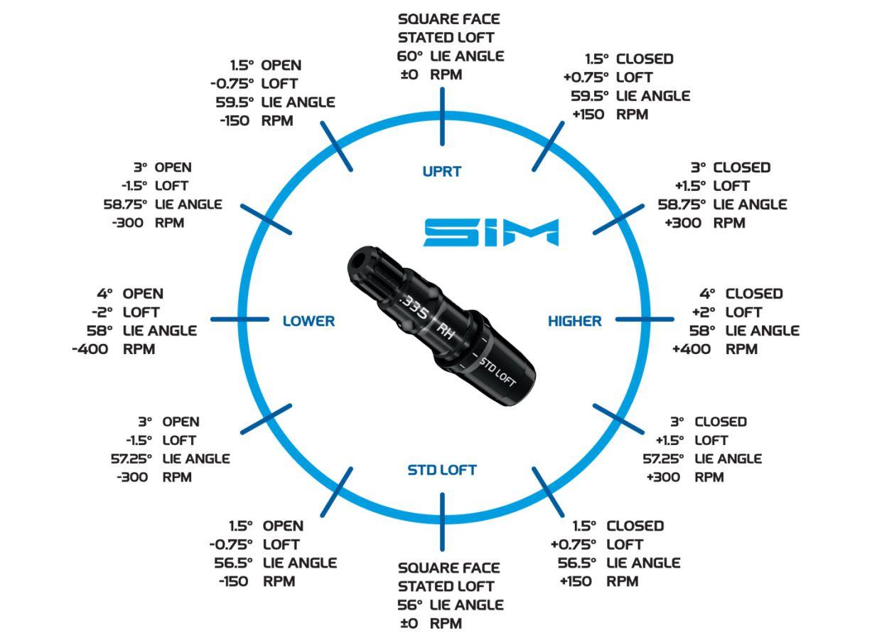 TaylorMade SIM MAX D Driver Adjustable Loft Sleeve